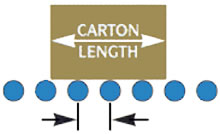 carton length