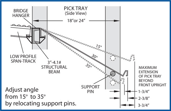 Adjustable Pick Tray