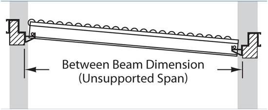 Span Track
