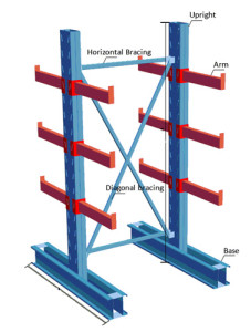cantilever-diagram