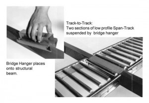 track-to-track-bridge-hanger-photo