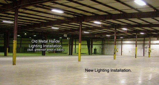 energy efficient lighting comparison